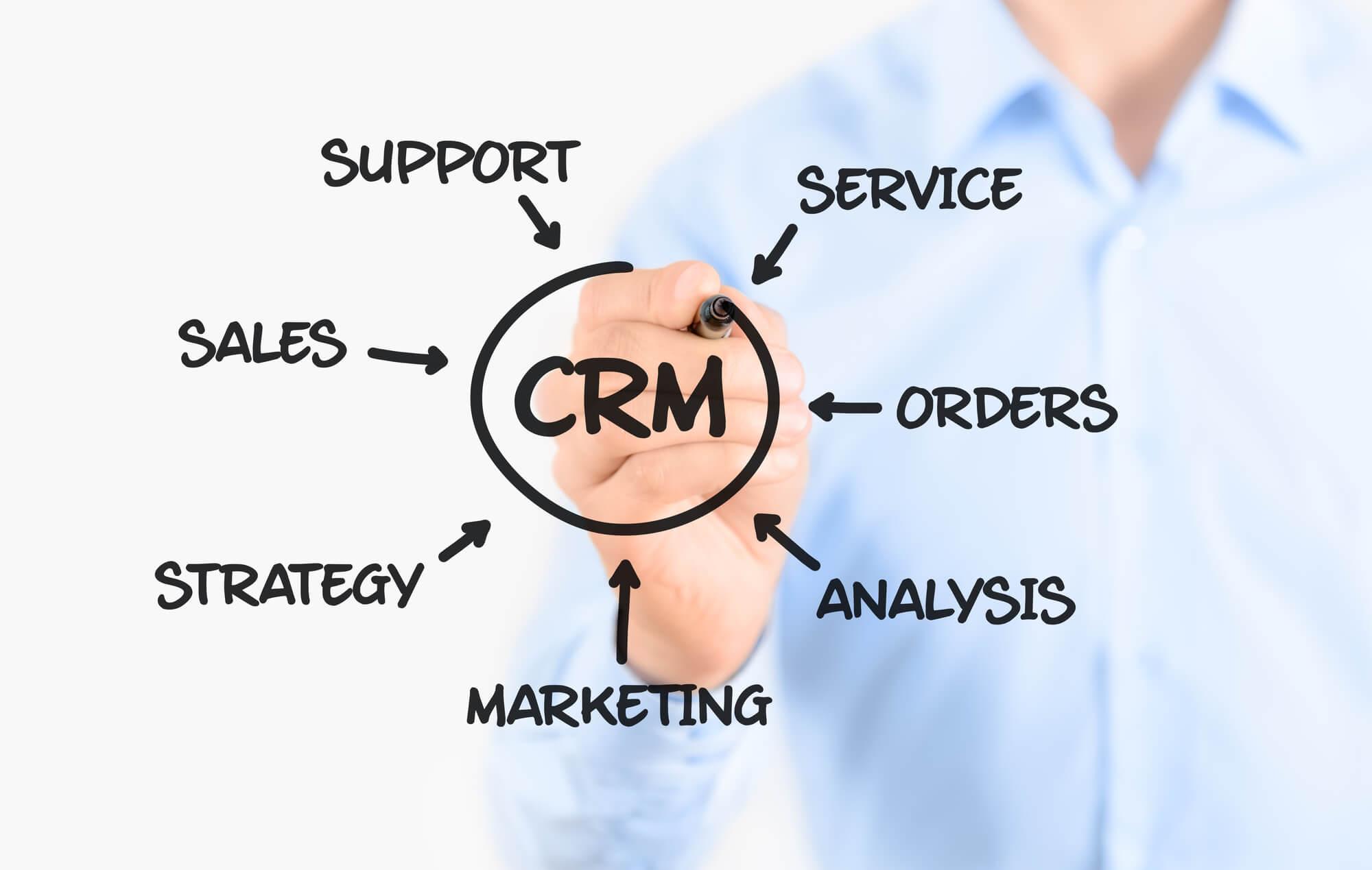 Aprende a desarrollar una estrategia Customer Centric para tu planta productiva. ¿Por qué apostar por un CRM?